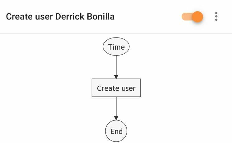 Create user rule in Foresight