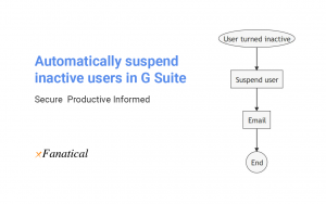 featured-image-automatically-suspend-inactive-users