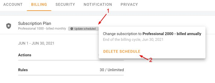 Cancel Foresight subscription update schedule