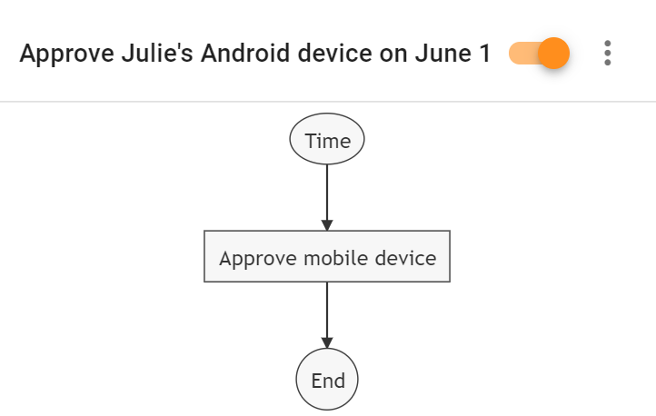 Foresight workflow of scheduling approving a mobile device