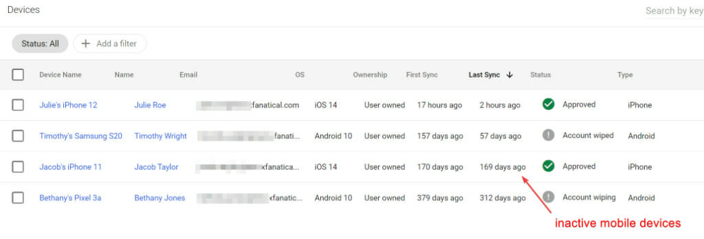 Inactive mobile devices in Google Workspace is a security risk